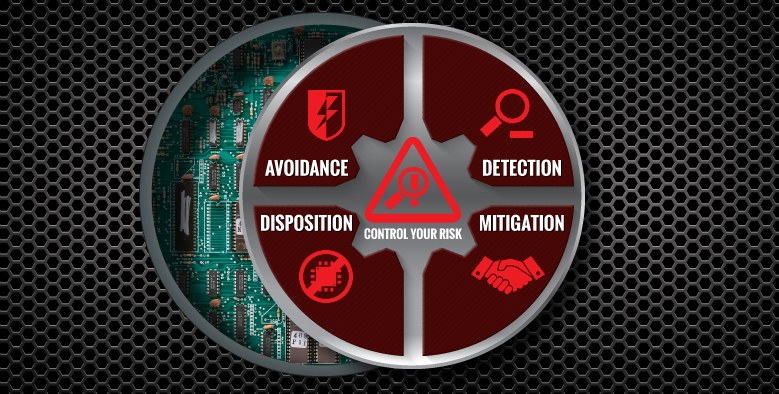 Avoidance, Detection, Disposition, Mitigation